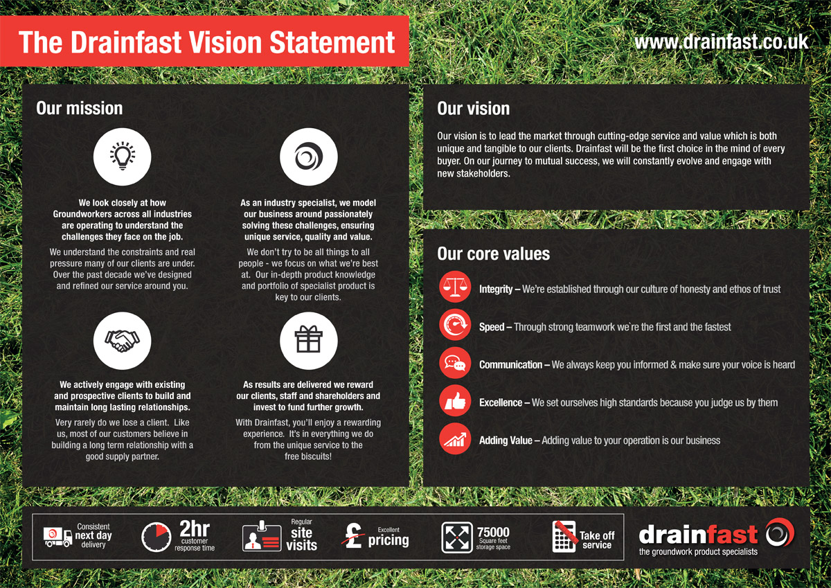 Drainfast Mission Statement