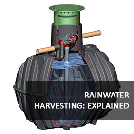 Rainwater Harvesting Explained